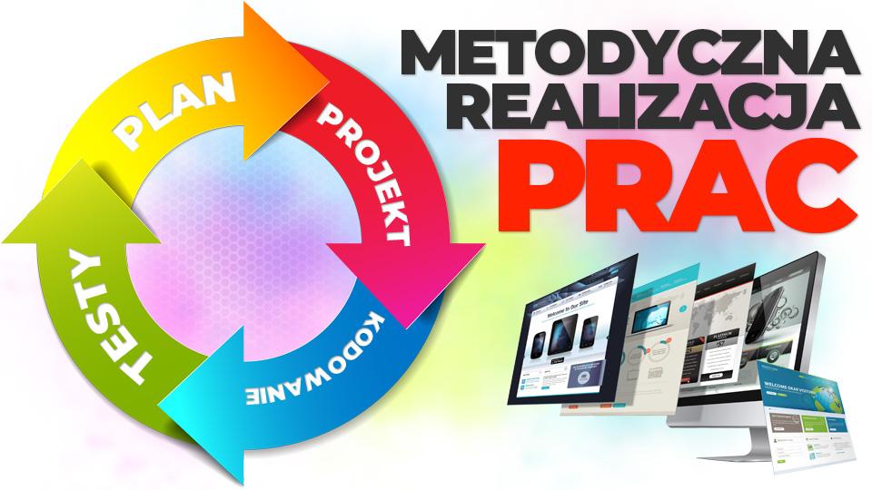 metodyczna realizacja projektów